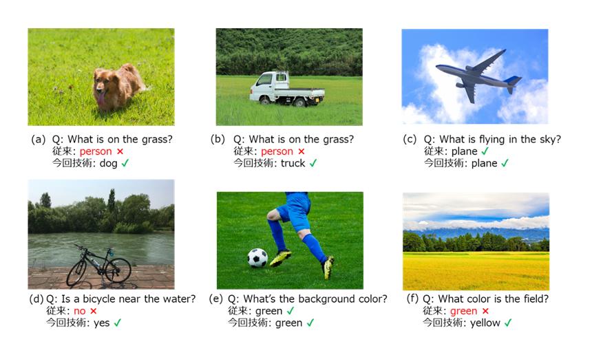 図4: 画像に対する質問応答結果の例