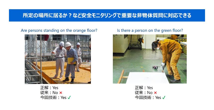 図3: 画像に対する質問応答結果の例(左画像は(*8)、右画像は(*9)より引用)