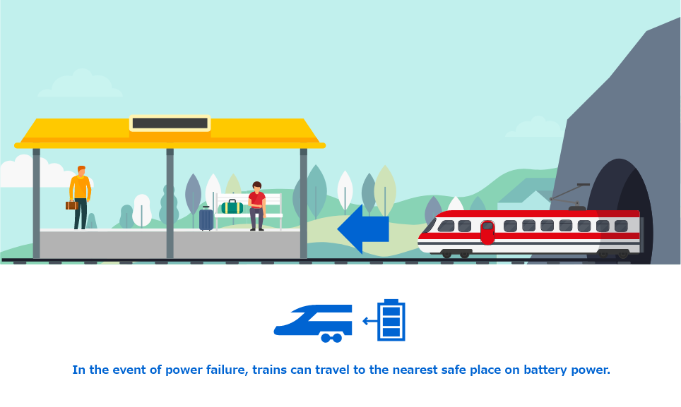In the event of power failure, trains can travel to the nearest safe place on battery power.