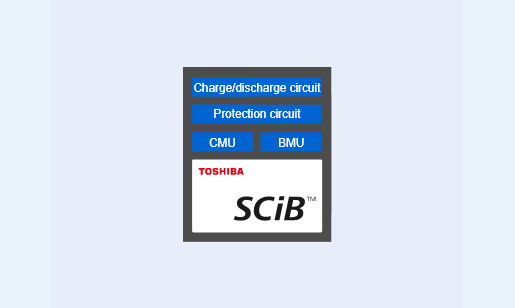 Pack (Battery module with BMU)